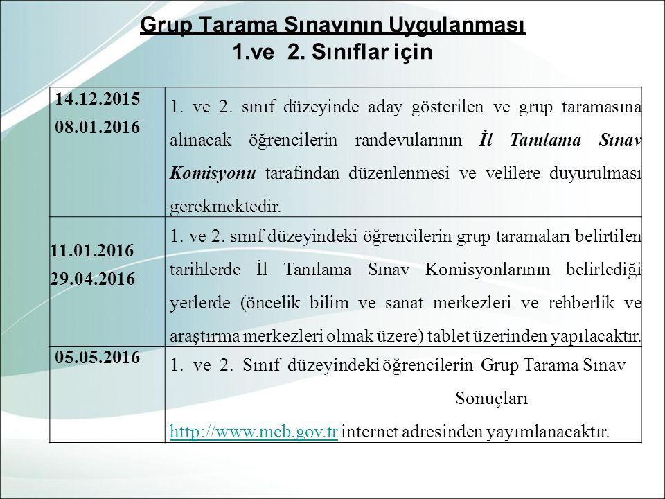 Grup Tarama Sınavının Uygulanması 1.ve 2. Sınıflar için 14.12.2015 08.01.2016 1. ve 2. sınıf düzeyinde aday gösterilen ve grup taramasına alınacak öğr