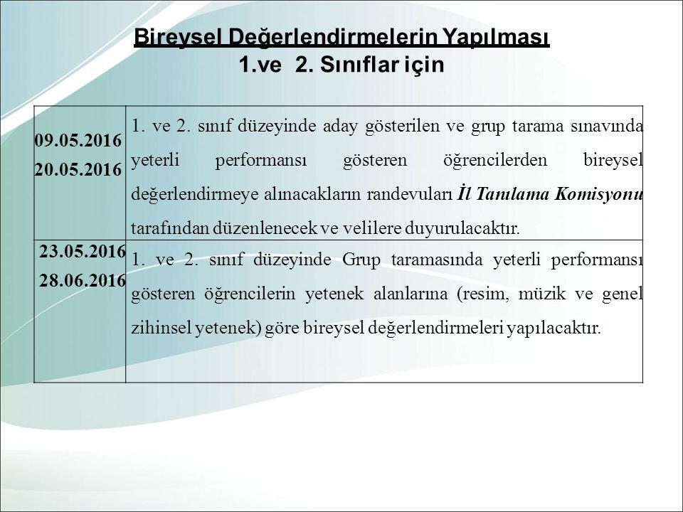 Bireysel Değerlendirmelerin Yapılması 1.ve 2. Sınıflar için 09.05.2016 20.05.2016 1. ve 2. sınıf düzeyinde aday gösterilen ve grup tarama sınavında ye