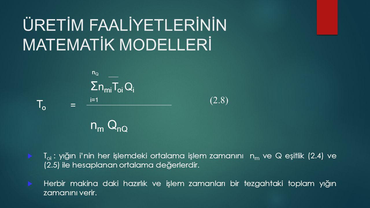  T oi : yığın i'nin her işlemdeki ortalama işlem zamanını n m ve Q eşitlik (2.4) ve (2.5) ile hesaplanan ortalama değerlerdir.