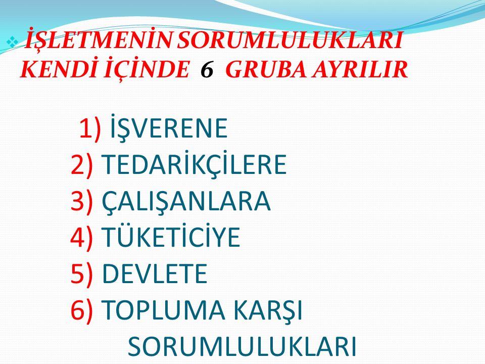 1) İŞVERENE 2) TEDARİKÇİLERE 3) ÇALIŞANLARA 4) TÜKETİCİYE 5) DEVLETE 6) TOPLUMA KARŞI SORUMLULUKLARI  İŞLETMENİN SORUMLULUKLARI KENDİ İÇİNDE 6 GRUBA AYRILIR