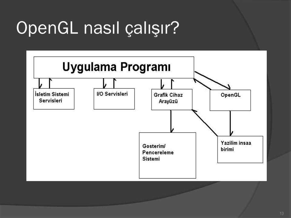13 OpenGL nasıl çalışır?