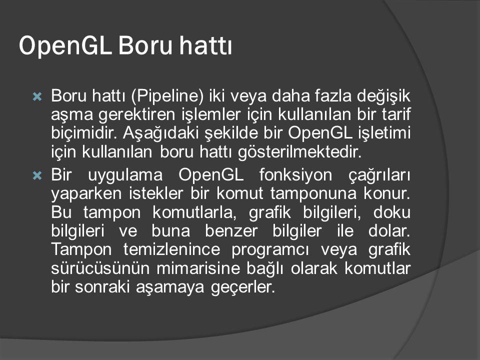 OpenGL Boru hattı  Boru hattı (Pipeline) iki veya daha fazla değişik aşma gerektiren işlemler için kullanılan bir tarif biçimidir. Aşağıdaki şekilde