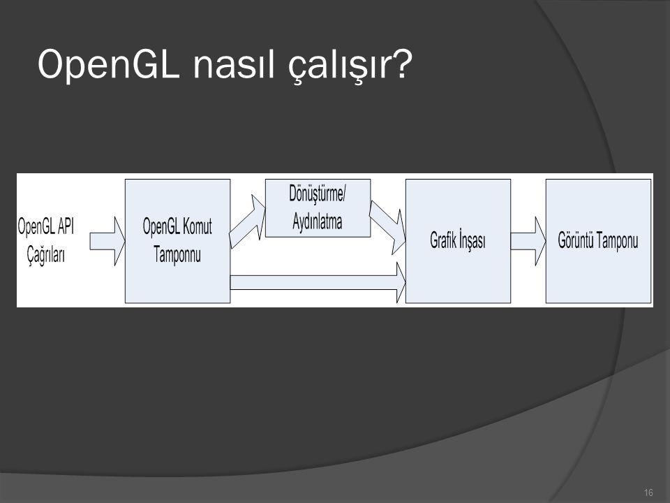 16 OpenGL nasıl çalışır?