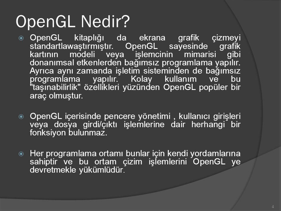 4 OpenGL Nedir?  OpenGL kitaplığı da ekrana grafik çizmeyi standartlawaştırmıştır. OpenGL sayesinde grafik kartının modeli veya işlemcinin mimarisi g