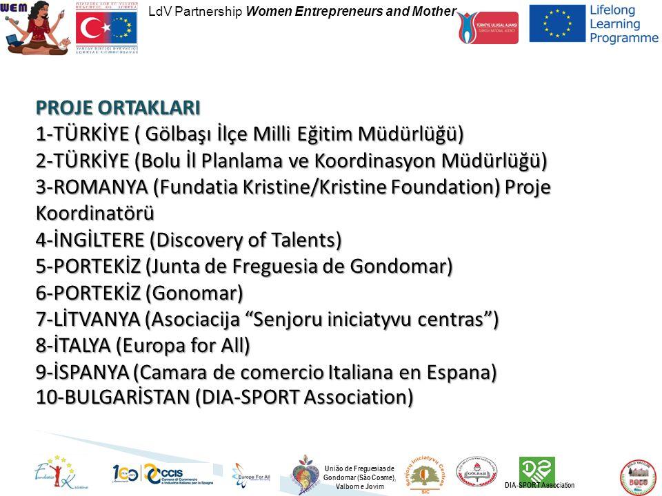 LdV Partnership Women Entrepreneurs and Mother União de Freguesias de Gondomar (São Cosme), Valbom e Jovim DIA-SPORT Association PROJE ORTAKLARI 1-TÜRKİYE ( Gölbaşı İlçe Milli Eğitim Müdürlüğü) 2-TÜRKİYE (Bolu İl Planlama ve Koordinasyon Müdürlüğü) 3-ROMANYA (Fundatia Kristine/Kristine Foundation) Proje Koordinatörü 4-İNGİLTERE (Discovery of Talents) 5-PORTEKİZ (Junta de Freguesia de Gondomar) 6-PORTEKİZ (Gonomar) 7-LİTVANYA (Asociacija Senjoru iniciatyvu centras ) 8-İTALYA (Europa for All) 9-İSPANYA (Camara de comercio Italiana en Espana) 10-BULGARİSTAN (DIA-SPORT Association)