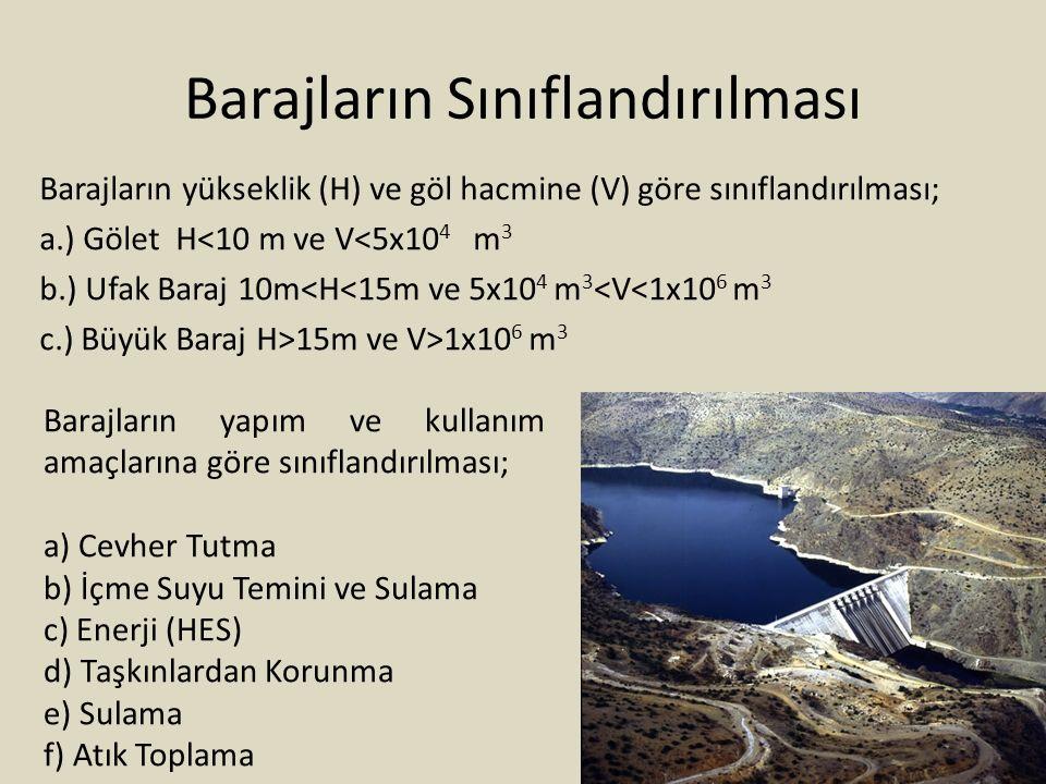 Barajların Sınıflandırılması Barajların yükseklik (H) ve göl hacmine (V) göre sınıflandırılması; a.) Gölet H<10 m ve V<5x10 4 m 3 b.) Ufak Baraj 10m<H