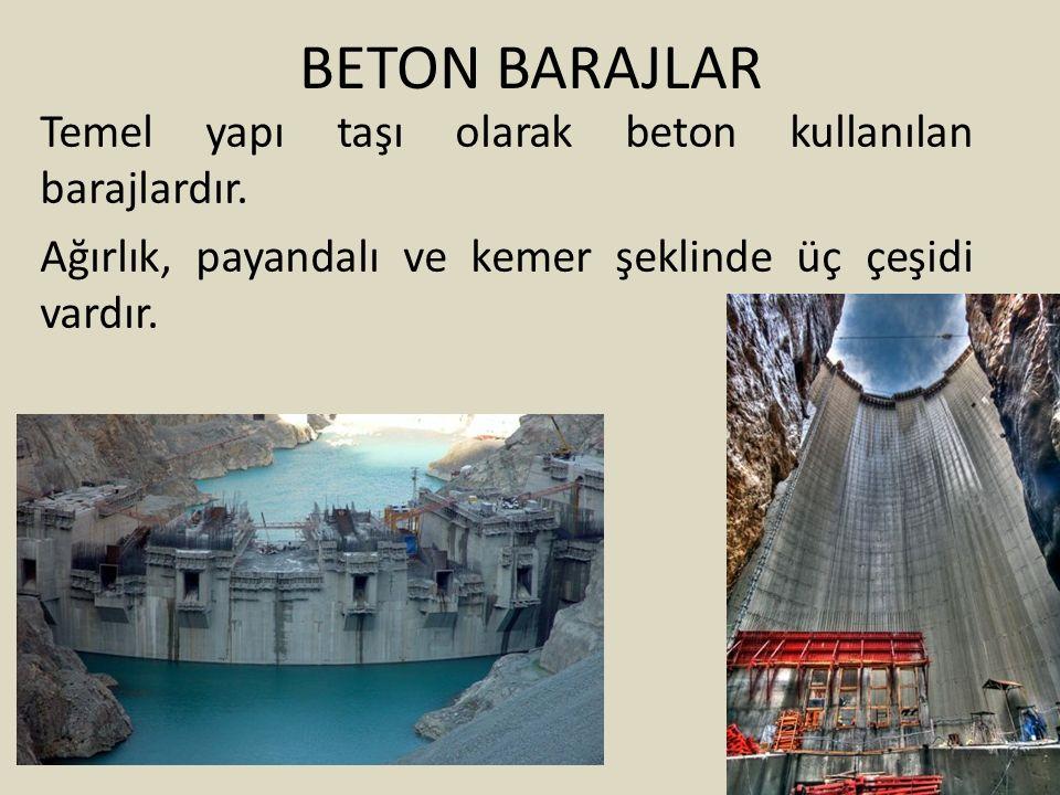 BETON BARAJLAR Temel yapı taşı olarak beton kullanılan barajlardır. Ağırlık, payandalı ve kemer şeklinde üç çeşidi vardır.
