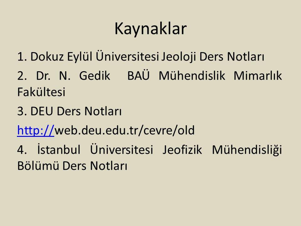 Kaynaklar 1. Dokuz Eylül Üniversitesi Jeoloji Ders Notları 2. Dr. N. Gedik BAÜ Mühendislik Mimarlık Fakültesi 3. DEU Ders Notları http://http://web.de