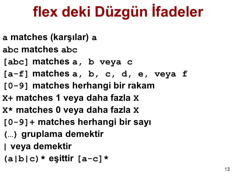 13 flex deki Düzgün İfadeler a matches (karşılar) a abc matches abc [abc] matches a, b veya c [a-f] matches a, b, c, d, e, veya f [0-9] matches herhangi bir rakam X+ matches 1 veya daha fazla X X* matches 0 veya daha fazla X [0-9]+ matches herhangi bir sayı (…) gruplama demektir | veya demektir (a|b|c)* eşittir [a-c]*