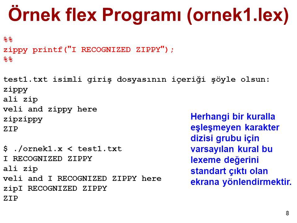 9 ornek2.lex % zip printf( ZIP ); zippy printf( ZIPPY ); % $./ornek2.x < test1.txt ZIPPY ali ZIP veli and ZIPPY here ZIPZIPPY ZIP flex en uzun düzgün ifadeyi bulur.