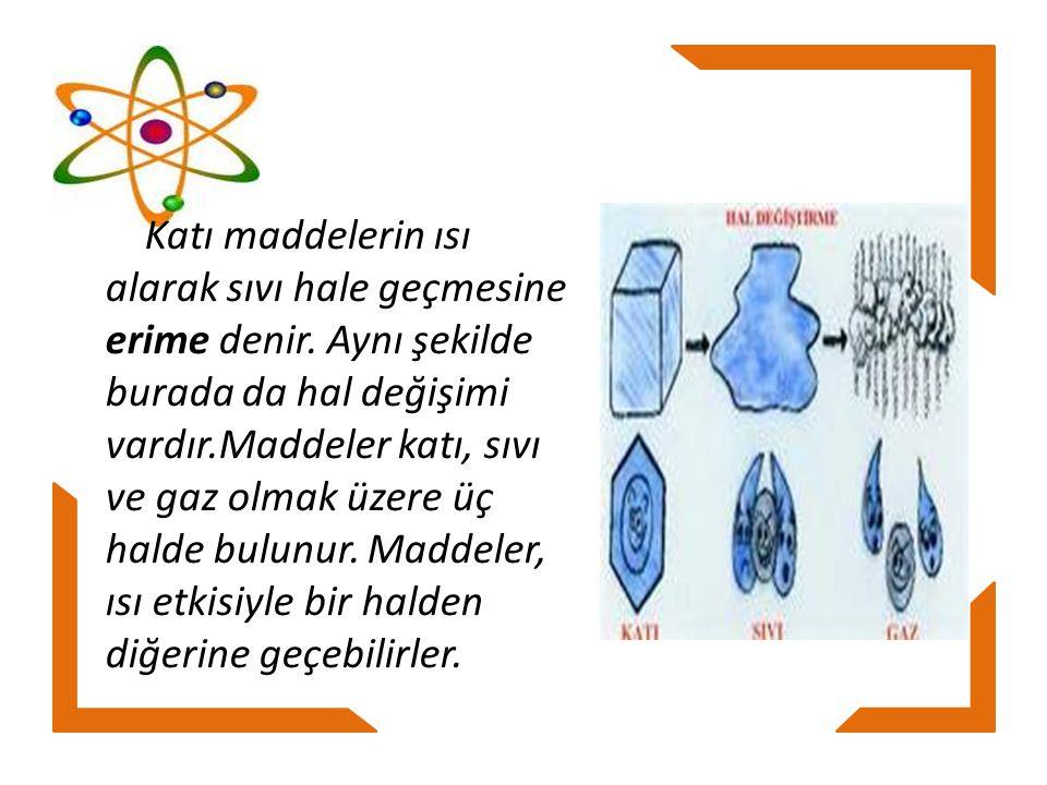 3-BOZUNMA Isı, maddelerin hal değişiminde önemli bir etkendir.