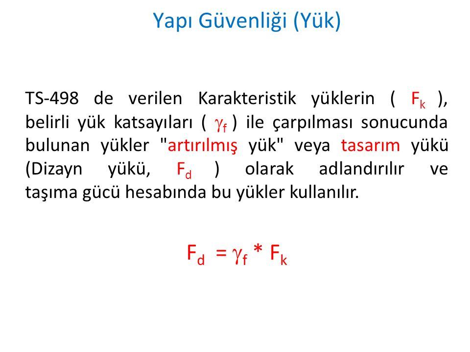 TS-498 de verilen Karakteristik yüklerin ( F k ), belirli yük katsayıları (  f ) ile çarpılması sonucunda bulunan yükler