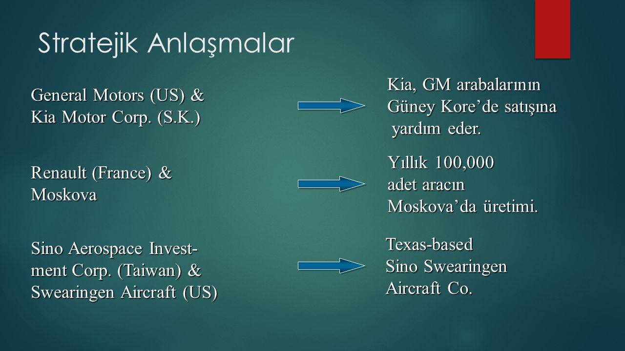 Stratejik Anlaşmalar General Motors (US) & Kia Motor Corp.