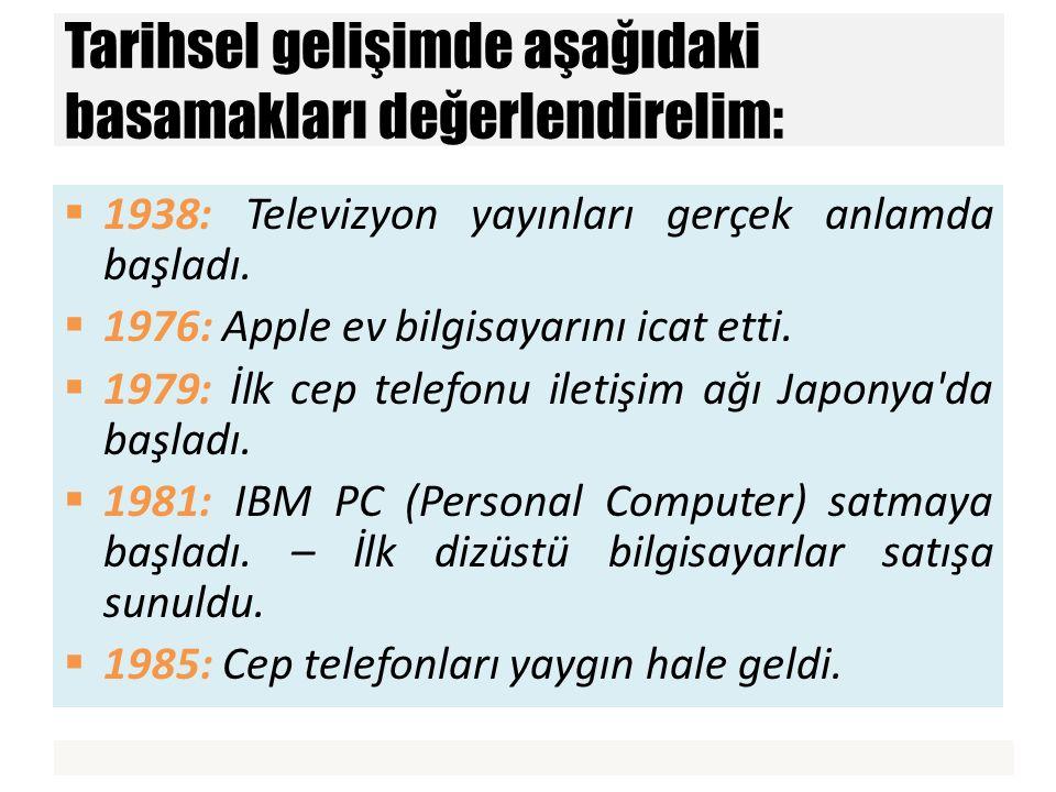  1938: Televizyon yayınları gerçek anlamda başladı.  1976: Apple ev bilgisayarını icat etti.  1979: İlk cep telefonu iletişim ağı Japonya'da başlad