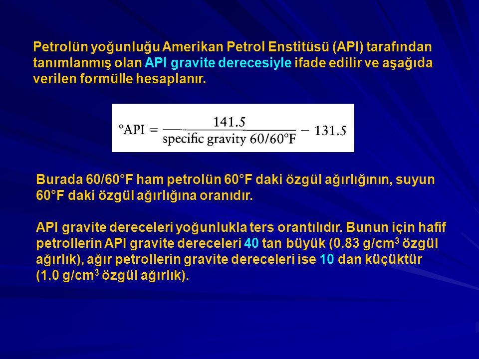 Petrolün yoğunluğu Amerikan Petrol Enstitüsü (API) tarafından tanımlanmış olan API gravite derecesiyle ifade edilir ve aşağıda verilen formülle hesapl