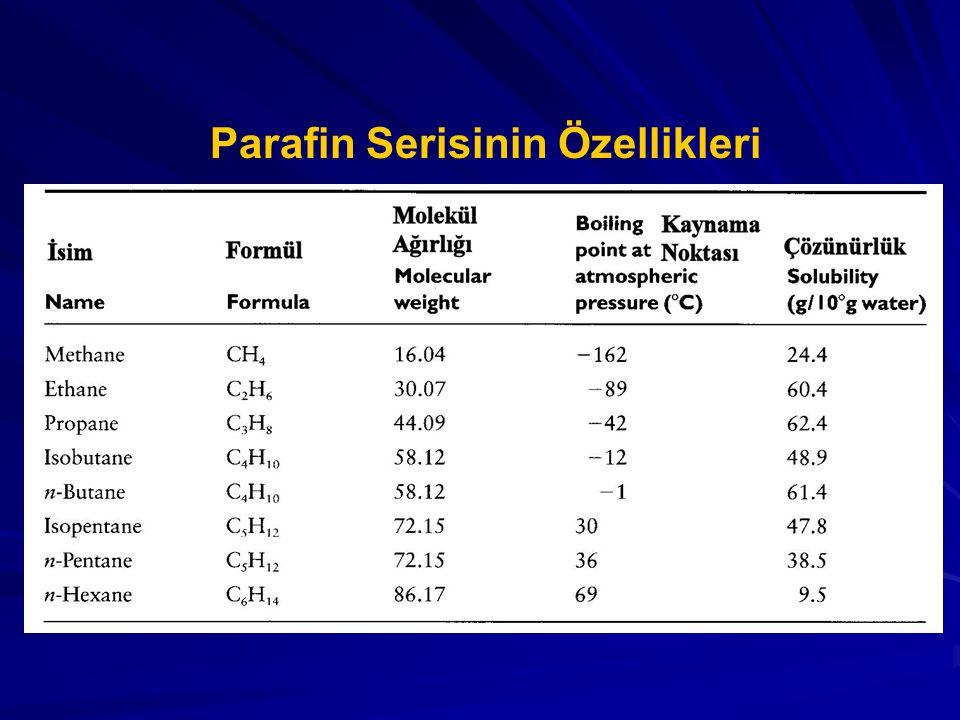 Parafin Serisinin Özellikleri