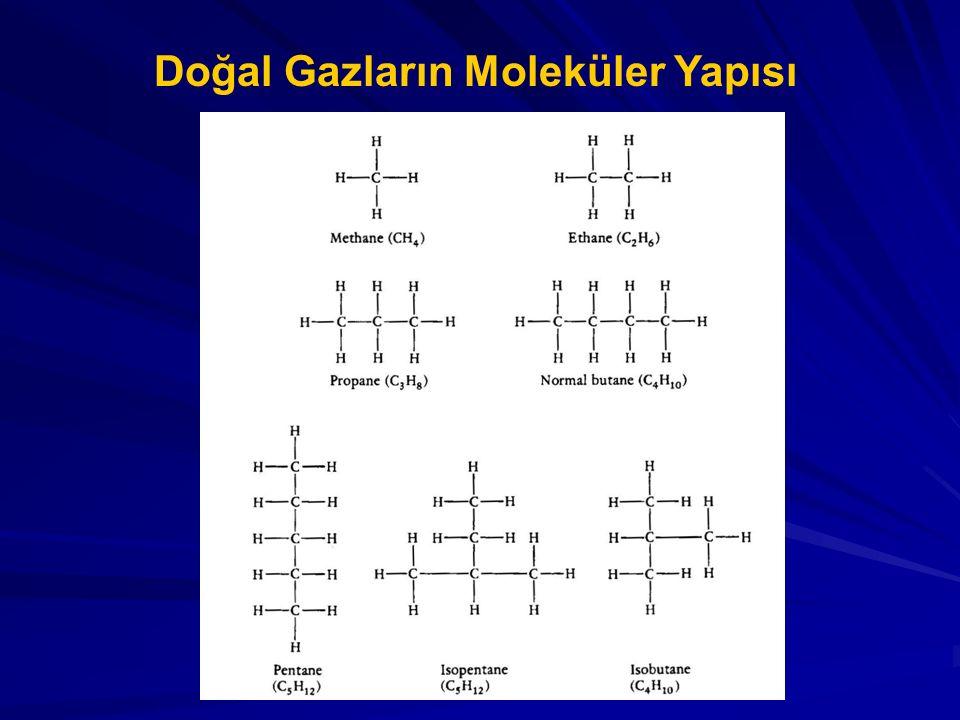 Doğal Gazların Moleküler Yapısı