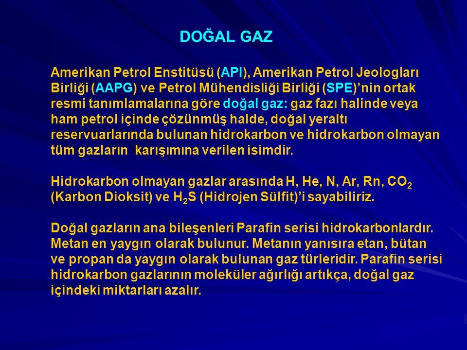 DOĞAL GAZ Amerikan Petrol Enstitüsü (API), Amerikan Petrol Jeologları Birliği (AAPG) ve Petrol Mühendisliği Birliği (SPE)'nin ortak resmi tanımlamalarına göre doğal gaz: gaz fazı halinde veya ham petrol içinde çözünmüş halde, doğal yeraltı reservuarlarında bulunan hidrokarbon ve hidrokarbon olmayan tüm gazların karışımına verilen isimdir.