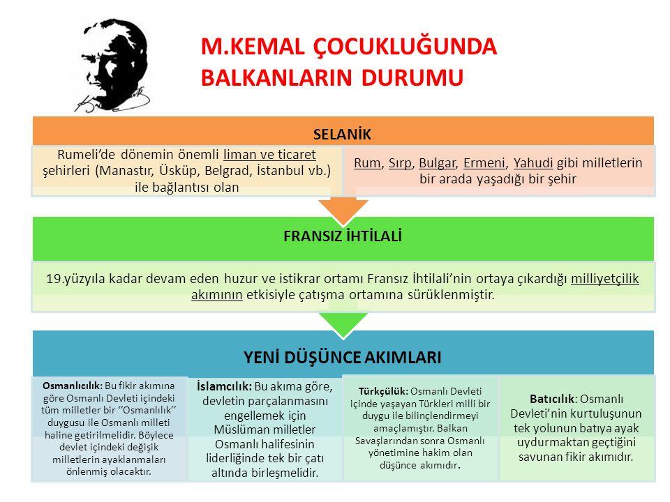 M.KEMAL ÇOCUKLUĞUNDA BALKANLARIN DURUMU YENİ DÜŞÜNCE AKIMLARI Osmanlıcılık: Bu fikir akımına göre Osmanlı Devleti içindeki tüm milletler bir ''Osmanlı
