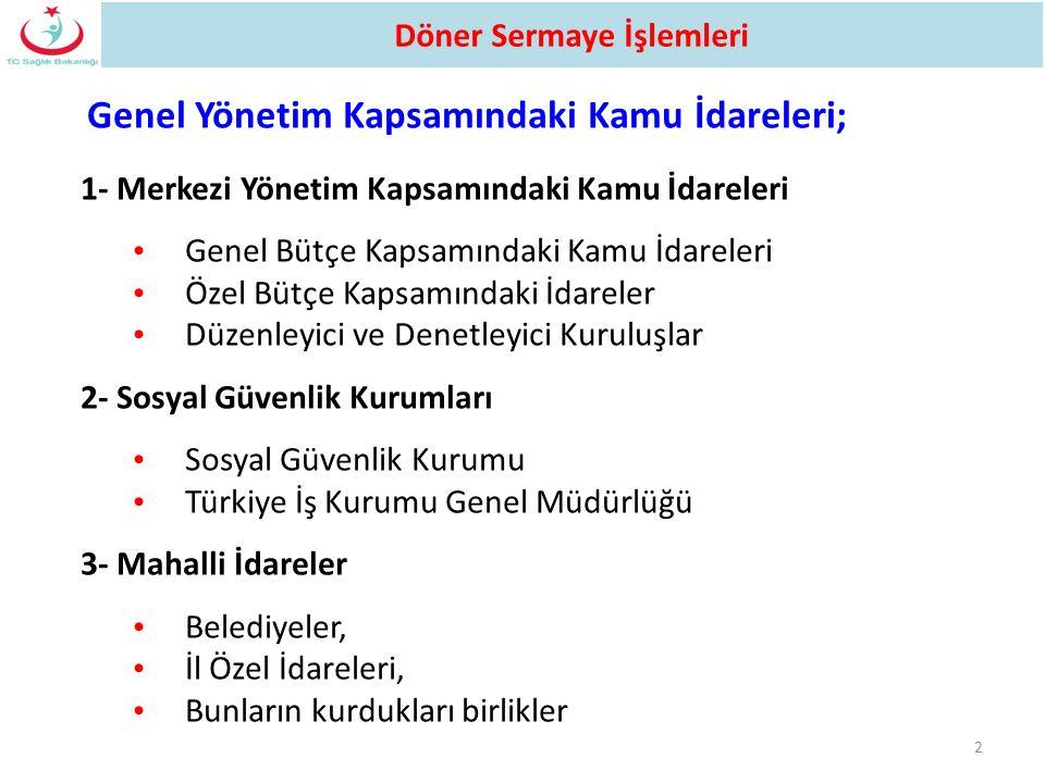 Bu itibarla, Sağlık Bakanlığı ve bağlı kuruluşlarında 31.12.2014 tarihine kadar gerçek kişilerden tahsil edilememiş alacaklardan; Alacak tutarı 1.000 Türk Lirası ve altında olanlardan 31.12.2014 tarihine kadar tahsil edilememiş olanların re'sen terkin edilmesi, Alacak tutarının yarısı 1.000 Türk Lirasının altında olanlardan, 1.000 Türk Lirasının üstünde olan tutarın 15.04.2016 tarihi mesai saati bitimine kadar defaten veya taksitle ödenmesi halinde alacağın 1.000 Türk Lirasının terkin edilmesi, Alacak tutarının yarısının 1.000 Türk Lirası ve üzerinde olması halinde alacak tutarının %50 sinin 15.04.2016 tarihi mesai saati bitimine kadar defaten veya taksitle ödenmesi halinde kalan alacak tutarının fer'ileri ile birlikte terkin edilmesi, Gerçek Kişilere Sunulan Sağlık Hizmet Bedelleri 13 Döner Sermaye İşlemleri