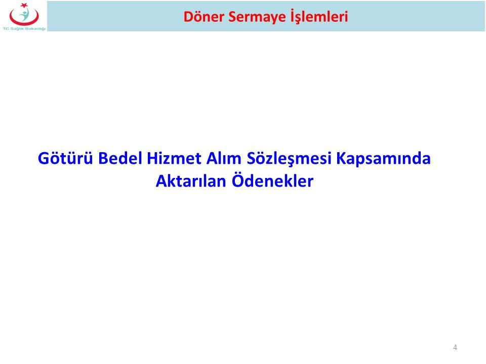 5 Maliye Bakanlığı Hizmet Alan (GSS Kapsamında Kişiler) İl Sağlık Müdürlükleri Hizmet Sunan Global Bütçe Türkiye Kamu Hastaneleri Kurumu Götürü Bedel Hizmet Alım Sözleşmesi Kapsamında Aktarılan Ödenekler Döner Sermaye İşlemleri Türkiye Halk Sağlığı Kurumu