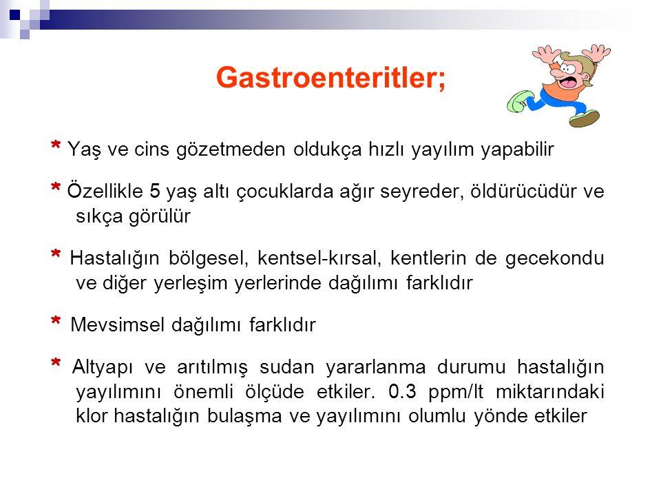 Akut Gastroenteritlerin Etkenleri * Viral (çocuk ishallerinin %40'ını rotavirus oluşturur) * Bakteriyel * Mantar ve paraziter