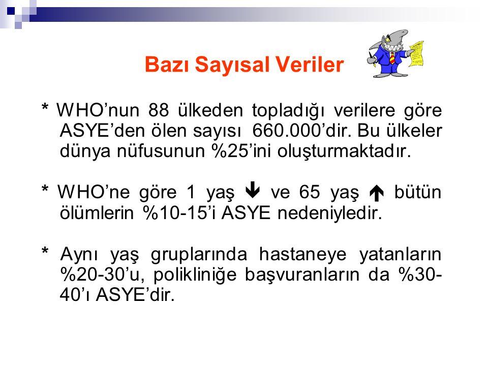Bazı Sayısal Veriler * WHO'nun 88 ülkeden topladığı verilere göre ASYE'den ölen sayısı 660.000'dir.