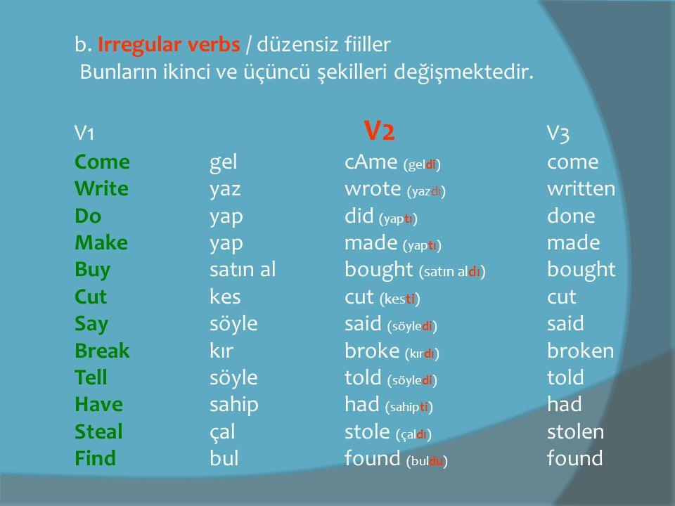 Let's make sentences: Hadi Cümleler oluşturalım Regular Verbs / düzenli fiiller Iplayedfootball.