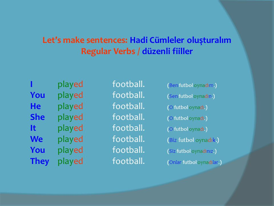 Let's make sentences / Hadi cümle yapalım Iopenedthe door.