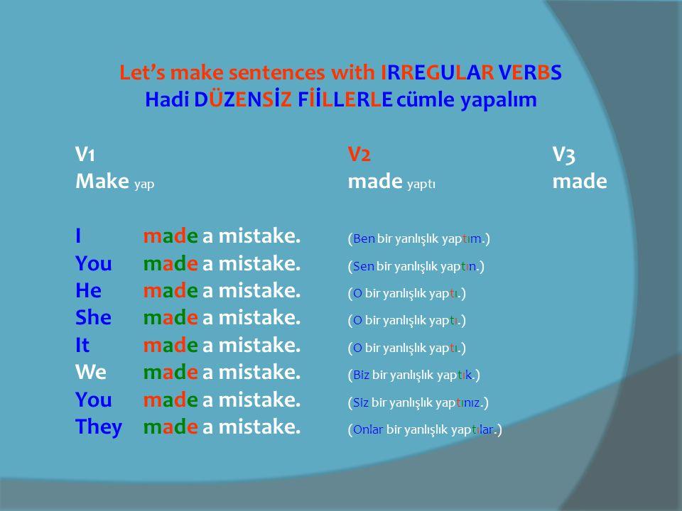 Sentence Structure / Cümle yapısı Subject/ Özne Verb/ Fiil Object/ nesne Iplayedfootball.