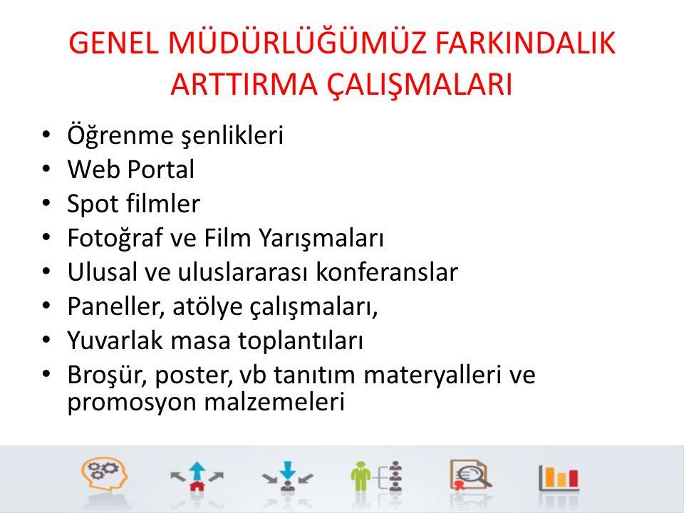 Hayat Boyu Öğrenme Genel Müdürlüğü olarak öğrenen bireyden öğrenen topluma ve öğrenen Türkiye'ye doğru bir dönüşümü gerçekleştirmek vizyonundan hareketle Öğrenme Şenlikleri uygulaması yürütülmektedir.