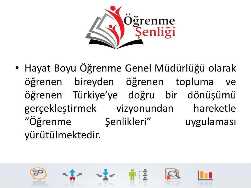 Hayat Boyu Öğrenme Genel Müdürlüğü olarak öğrenen bireyden öğrenen topluma ve öğrenen Türkiye'ye doğru bir dönüşümü gerçekleştirmek vizyonundan hareke