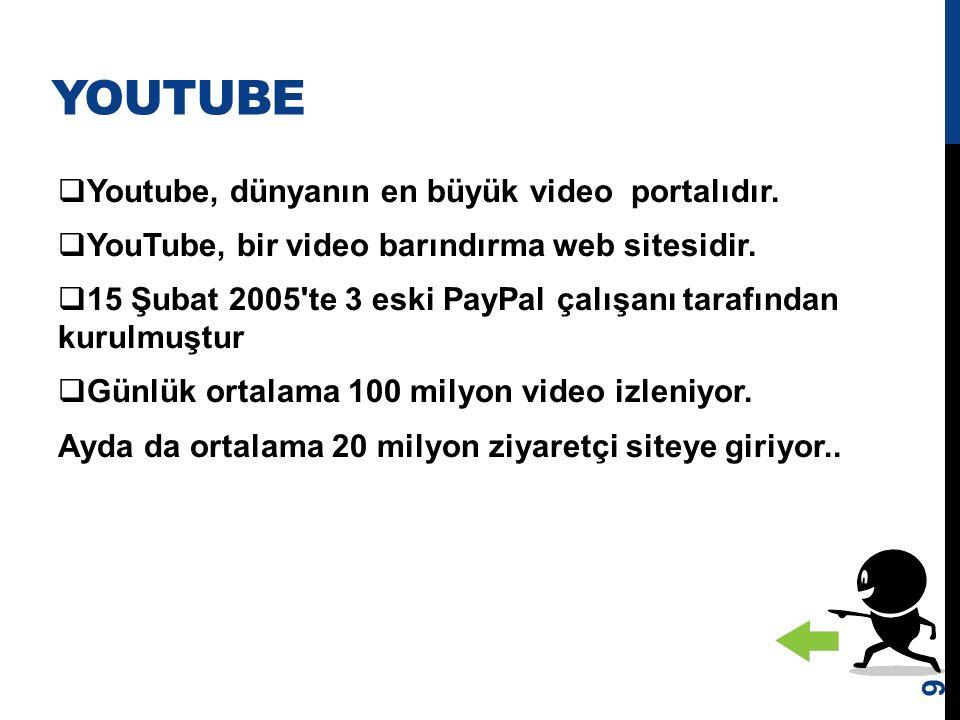 YOUTUBE  Youtube, dünyanın en büyük video portalıdır.  YouTube, bir video barındırma web sitesidir.  15 Şubat 2005'te 3 eski PayPal çalışanı tarafı