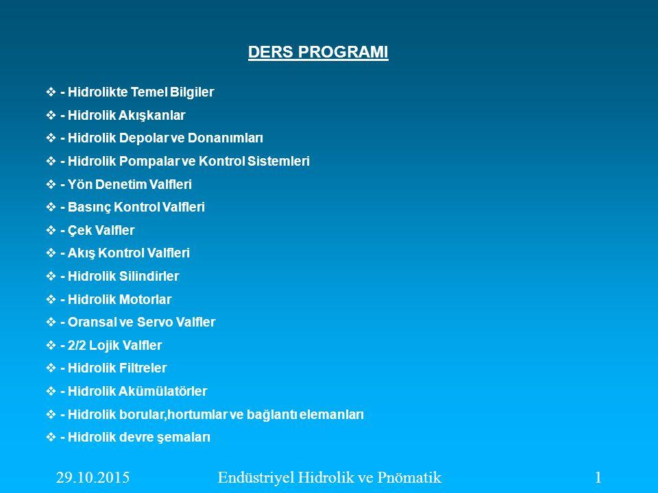 29.10.2015Endüstriyel Hidrolik ve Pnömatik1  - Hidrolikte Temel Bilgiler  - Hidrolik Akışkanlar  - Hidrolik Depolar ve Donanımları  - Hidrolik Pom