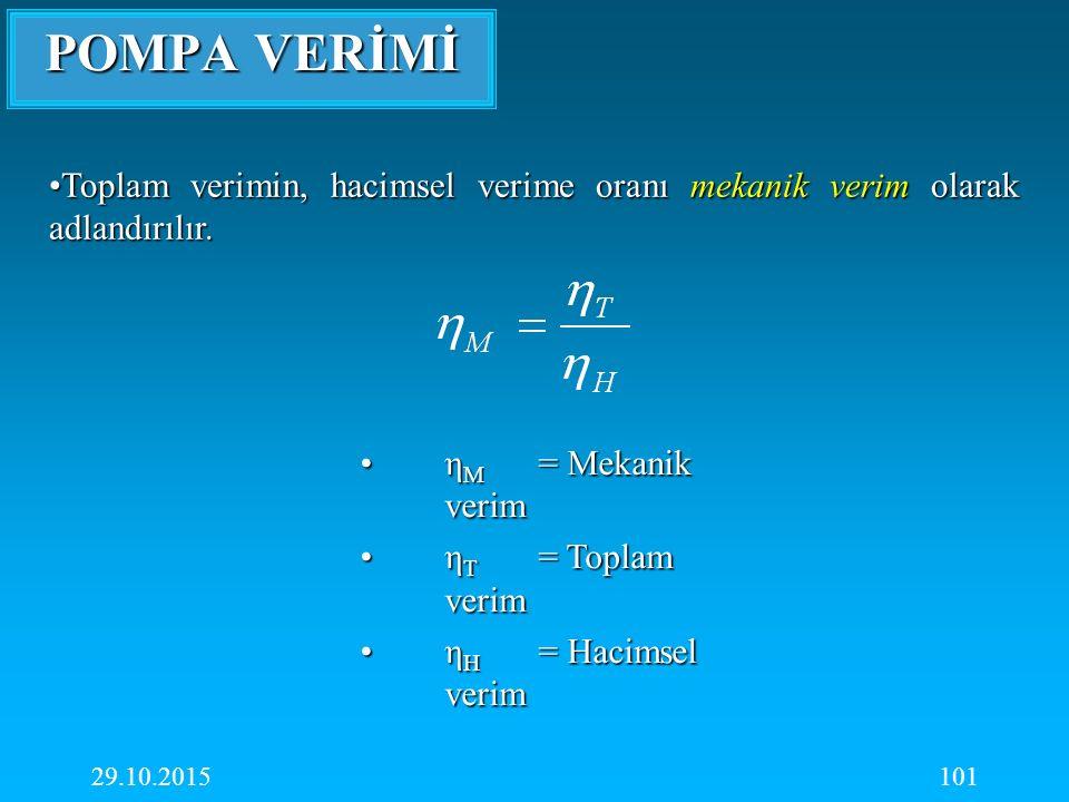 29.10.2015101 POMPA VERİMİ Toplam verimin, hacimsel verime oranı mekanik verim olarak adlandırılır.Toplam verimin, hacimsel verime oranı mekanik verim