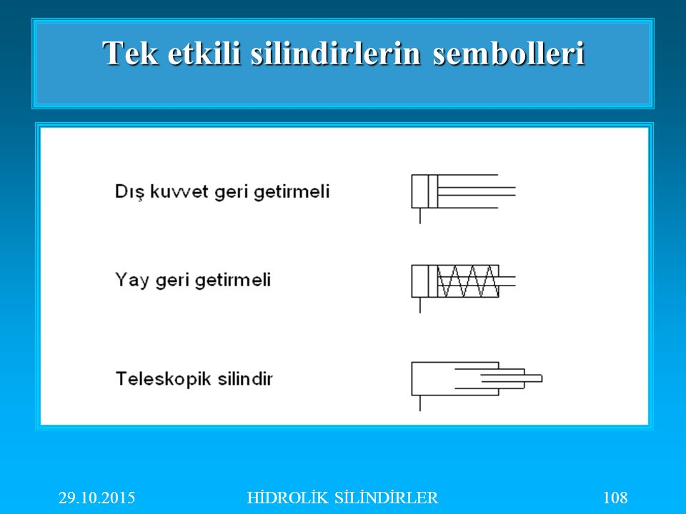 29.10.2015HİDROLİK SİLİNDİRLER108 Tek etkili silindirlerin sembolleri