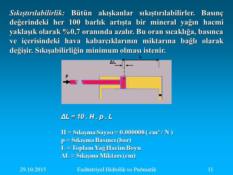 29.10.2015Endüstriyel Hidrolik ve Pnömatik11 Sıkıştırılabilirlik: Bütün akışkanlar sıkıştırılabilirler. Basınç değerindeki her 100 barlık artışta bir