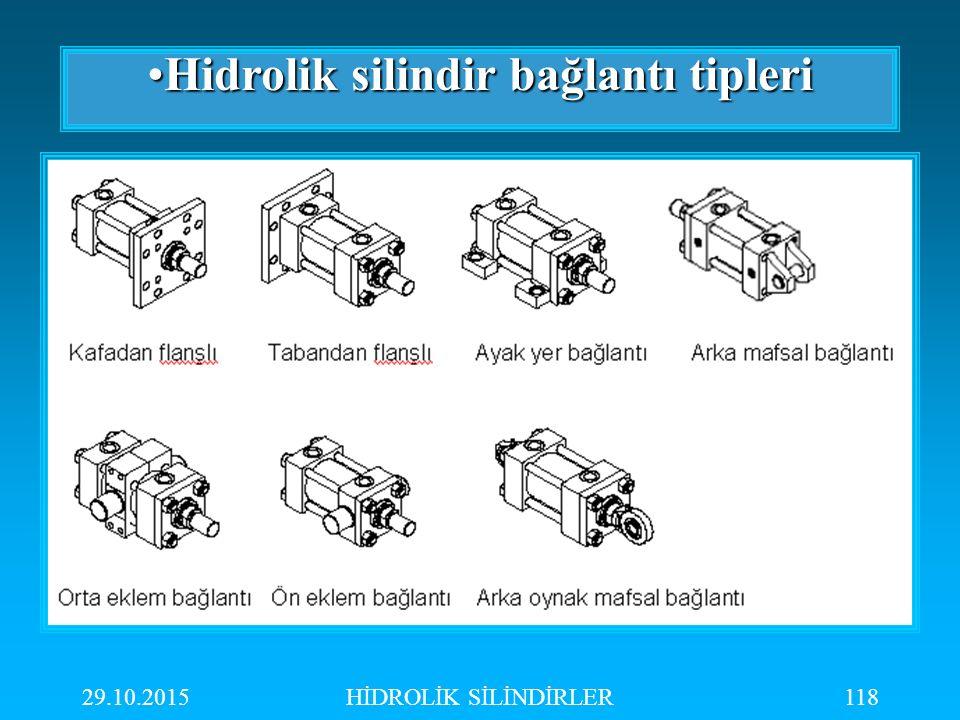 29.10.2015HİDROLİK SİLİNDİRLER118 Hidrolik silindir bağlantı tipleriHidrolik silindir bağlantı tipleri