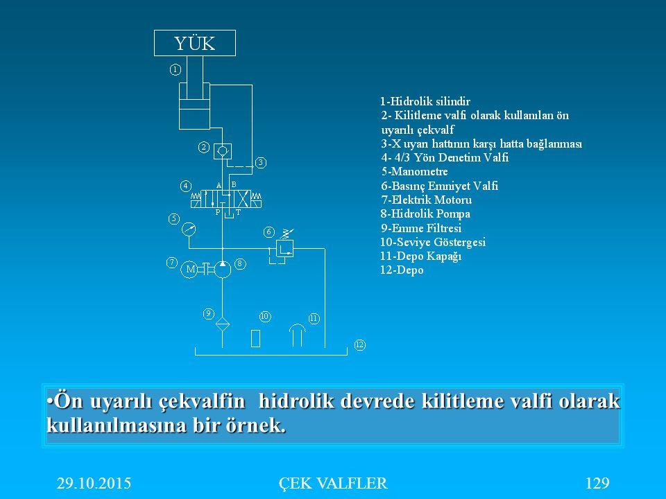 29.10.2015ÇEK VALFLER129 Ön uyarılı çekvalfin hidrolik devrede kilitleme valfi olarak kullanılmasına bir örnek.Ön uyarılı çekvalfin hidrolik devrede k