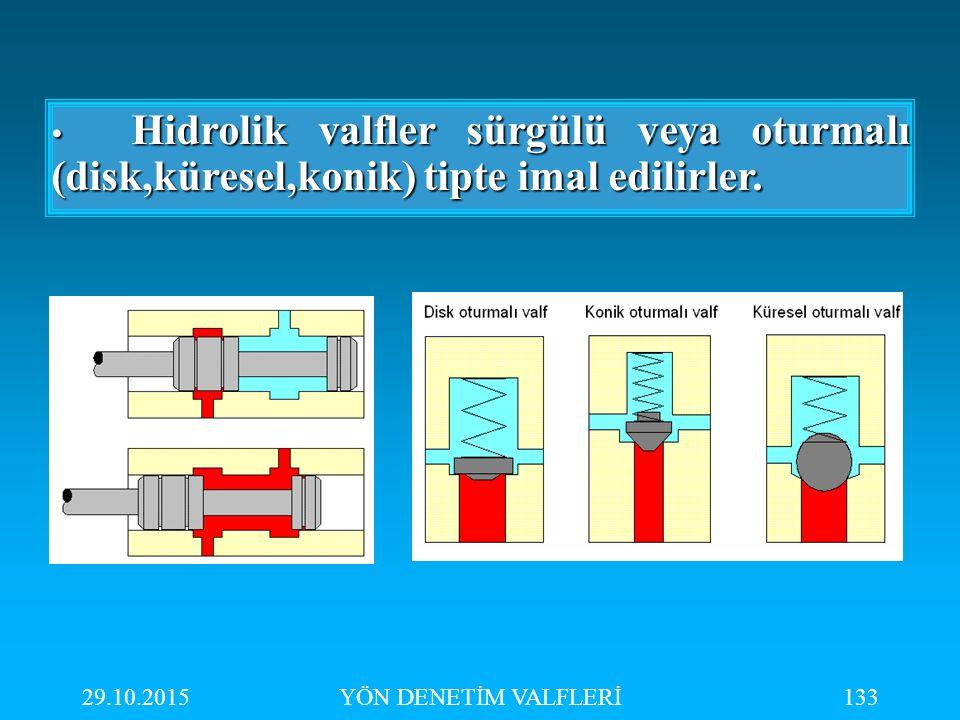 29.10.2015YÖN DENETİM VALFLERİ133 Hidrolik valfler sürgülü veya oturmalı (disk,küresel,konik) tipte imal edilirler. Hidrolik valfler sürgülü veya otur