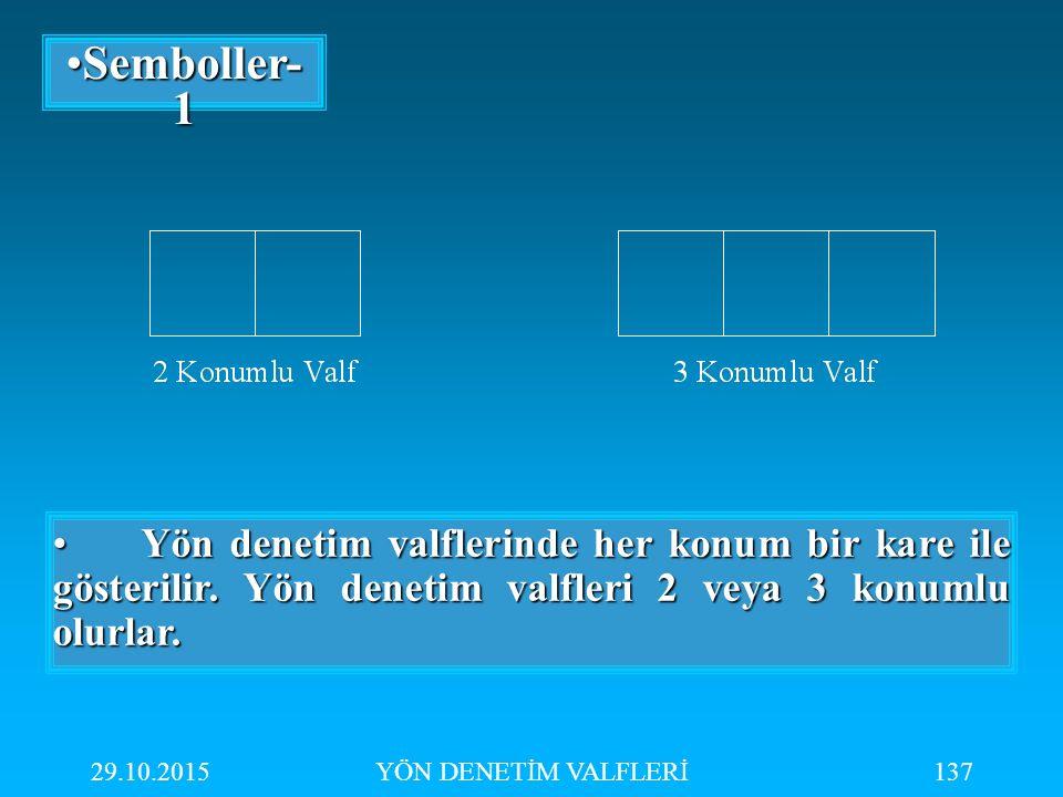 29.10.2015YÖN DENETİM VALFLERİ137 Semboller- 1Semboller- 1 Yön denetim valflerinde her konum bir kare ile gösterilir. Yön denetim valfleri 2 veya 3 ko