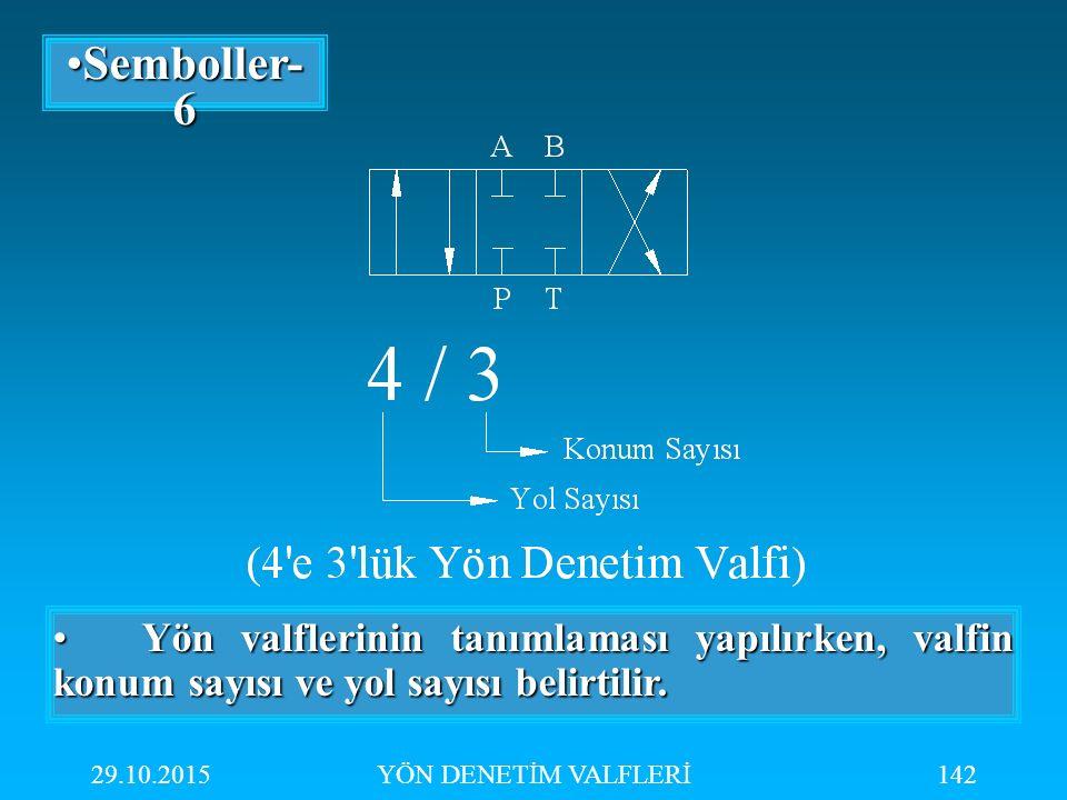 29.10.2015YÖN DENETİM VALFLERİ142 Semboller- 6Semboller- 6 Yön valflerinin tanımlaması yapılırken, valfin konum sayısı ve yol sayısı belirtilir.Yön va