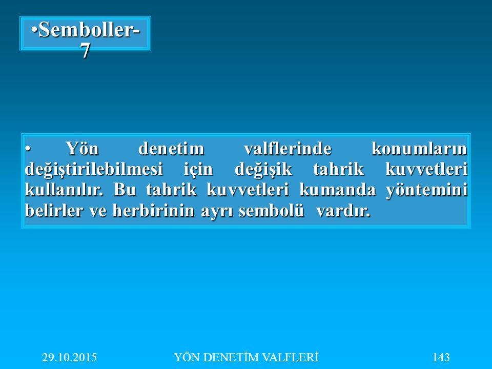 29.10.2015YÖN DENETİM VALFLERİ143 Semboller- 7Semboller- 7 Yön denetim valflerinde konumların değiştirilebilmesi için değişik tahrik kuvvetleri kullan