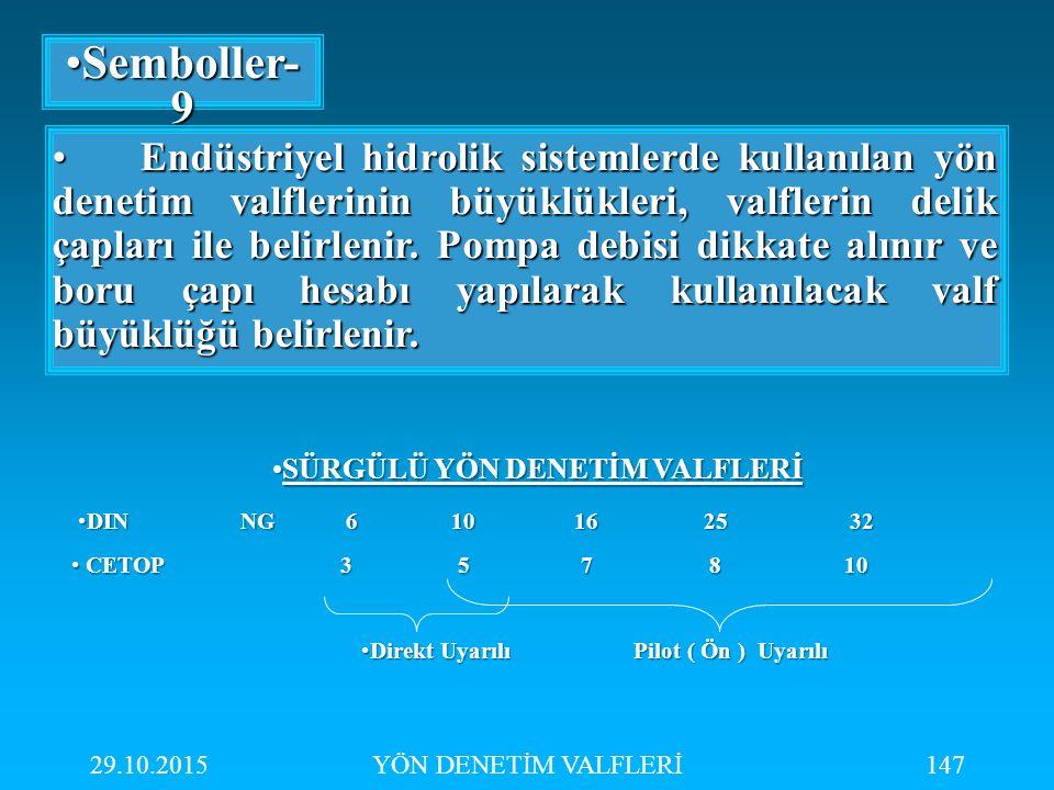 29.10.2015YÖN DENETİM VALFLERİ147 Semboller- 9Semboller- 9 Endüstriyel hidrolik sistemlerde kullanılan yön denetim valflerinin büyüklükleri, valflerin