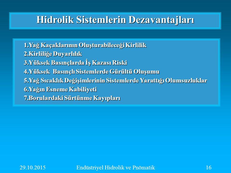 29.10.2015Endüstriyel Hidrolik ve Pnömatik16 Hidrolik Sistemlerin Dezavantajları 1.Y ağ Kaçaklarının Oluşturabileceği Kirlilik 2.K irliliğe Duyarlılık