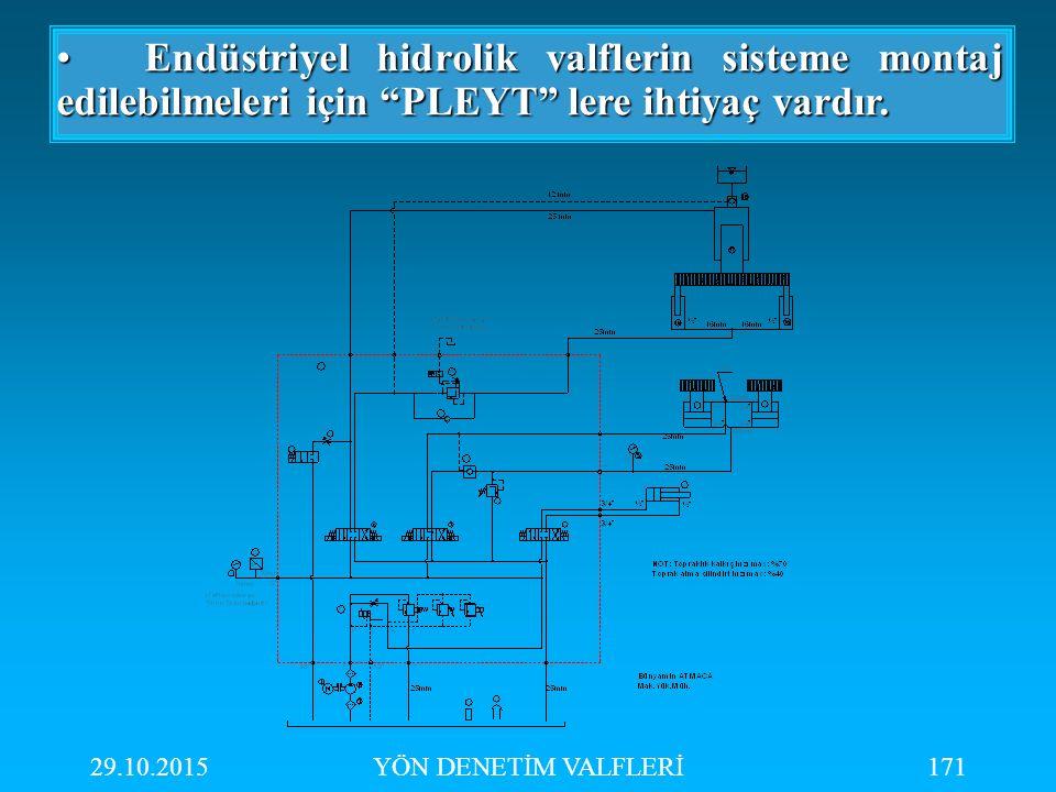 """29.10.2015YÖN DENETİM VALFLERİ171 Endüstriyel hidrolik valflerin sisteme montaj edilebilmeleri için """"PLEYT"""" lere ihtiyaç vardır.Endüstriyel hidrolik v"""