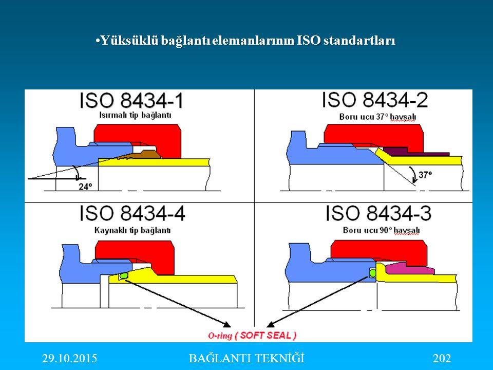 29.10.2015BAĞLANTI TEKNİĞİ202 Yüksüklü bağlantı elemanlarının ISO standartlarıYüksüklü bağlantı elemanlarının ISO standartları