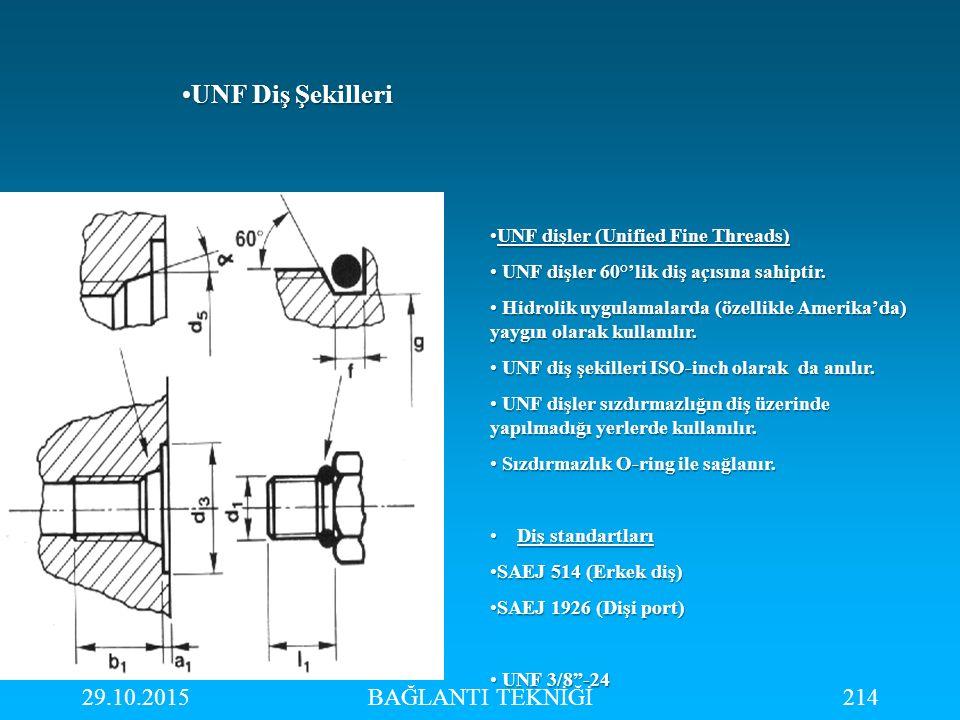 29.10.2015BAĞLANTI TEKNİĞİ214 UNF Diş ŞekilleriUNF Diş Şekilleri UNF dişler (Unified Fine Threads)UNF dişler (Unified Fine Threads) UNF dişler 60°'lik
