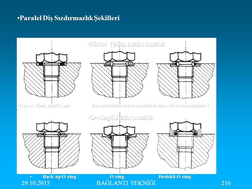29.10.2015BAĞLANTI TEKNİĞİ216 Paralel Diş Sızdırmazlık ŞekilleriParalel Diş Sızdırmazlık Şekilleri Metal (düz) sızdırmazlıkMetal (düz) sızdırmazlık Cu
