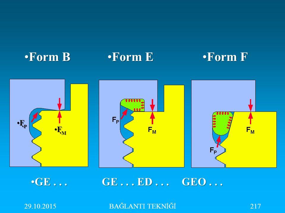 29.10.2015BAĞLANTI TEKNİĞİ217 F P F M GE... GE... ED... GEO...GE... GE... ED... GEO... Form BForm B Form EForm E Form FForm F